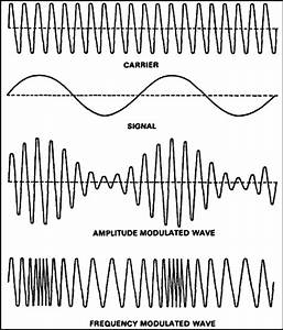 totalecer advantages of fm over am for sound signal With four channel continuous wave transmitter