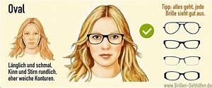 Moderne Brillen 2017 Damen : welche brille f r ein ovales gesicht ~ Frokenaadalensverden.com Haus und Dekorationen