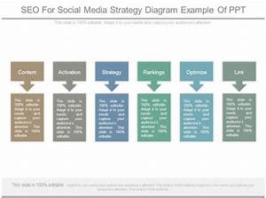 Seo For Social Media Strategy Diagram Example Of Ppt