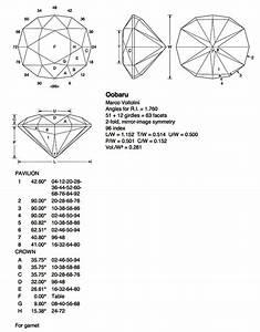 Gemologyonline Com  U2022 View Topic