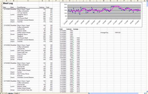 Weight Watchers Points Tracker