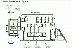 1990 Honda Civic Fuse Box Diagram  U2013 Circuit Wiring Diagrams