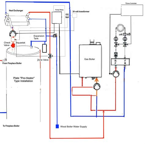 Grundfo Zone Valve Wiring Diagram by Wiring Plan For Fireplace Boiler Twinsprings Research