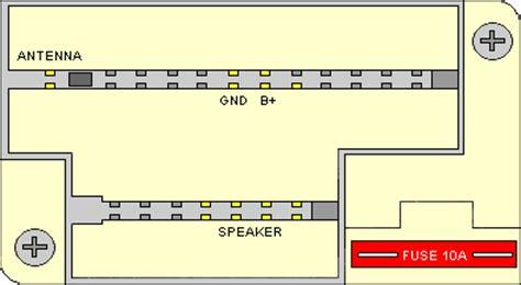 aut 243 r 225 di 243 bek 246 t 233 s elektrotanya
