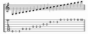 Acoustic Guitar Notation Guide  U2013 Acoustic Guitar