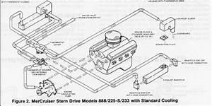 Marine Engine Cooling System Diagram
