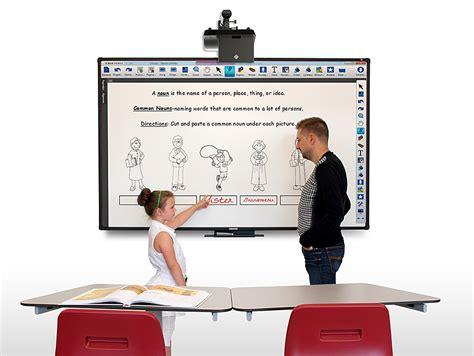 beamer tafel whiteboard interaktive whiteboards