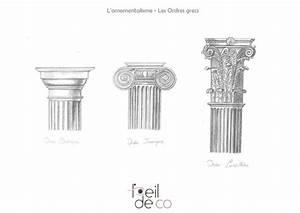 L'OEIL DE CO Les Ordres Grecs - L'OEIL DE CO