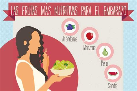 infografia las frutas mas nutritivas  el embarazo
