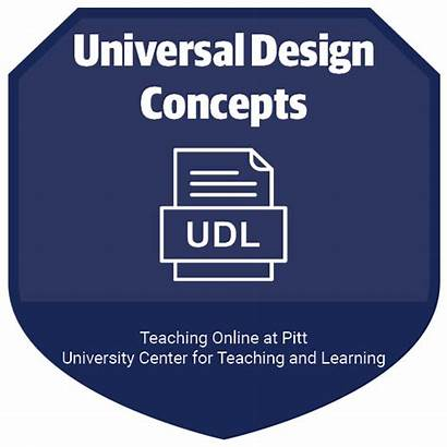 Universal Concepts Intermediate Validation Cost Hours Level