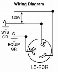 leviton 2310 20 amp 125 volt nema l5 20r 2p 3w flush With 4 prong generator plug wiring