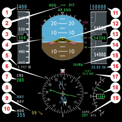 bearing besar pfd primary flight display electronic note