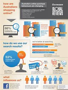 Uk Online Shop : finance infographics ~ Orissabook.com Haus und Dekorationen