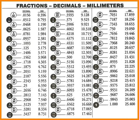 8 fractions to decimals chart bubbaz artwork