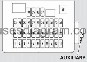 Fuse Box Honda Cr V 2012 : fuse box diagram honda cr v ~ A.2002-acura-tl-radio.info Haus und Dekorationen