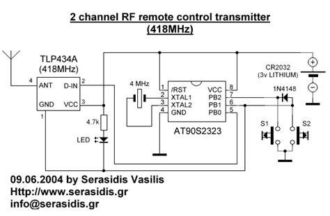 Channel Avr Remote Control