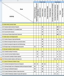 raci analysis template - raci matrices