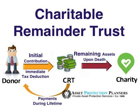 irrevocable trust examples advantages disadvantages