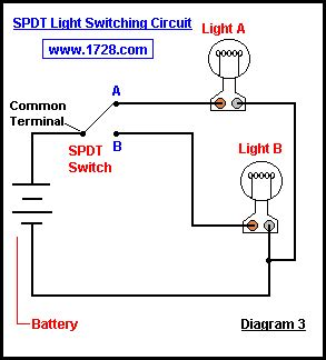 wiring diagram for dpdt toggle switch spdt dpdt switch