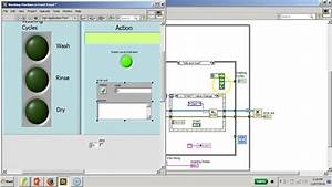 Mini Projectd Washing Machine Controller Board Labview