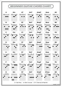 Guitar Chord Chart Learning Guide Ebay