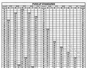 Army Push Up Chart Eaton Rapids Joe October 2013