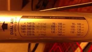 Rockshox Reba Air Pressure