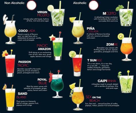 Cocktail Card Design  Recherche Google Drinks
