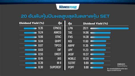 เปิดกรุ 20 หุ้นปันผลสูง JAS จ่ายหนักสุด 57.16% - Businesstoday