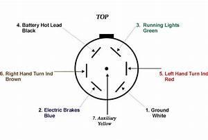 Trailer Plug Diagram
