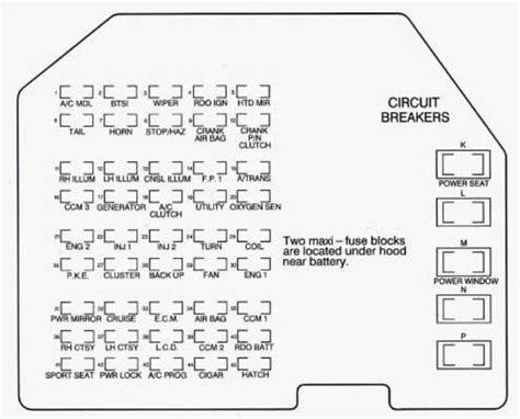 Chevrolet Corvette Fuse Box Diagram