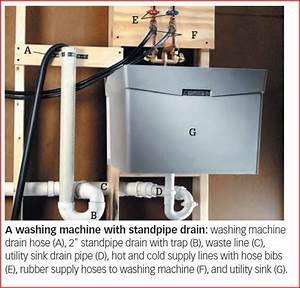 Washing Machine  U0026 Utility Sink Drain Pipe Install  Photo
