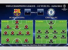 En directo FC Barcelona vs Chelsea FC Semifinal de Vuelta