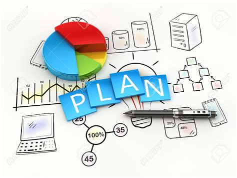 Concept Of Planning, Types Of Planning And Planning