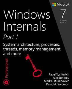 Os Windows System Internals Diagram