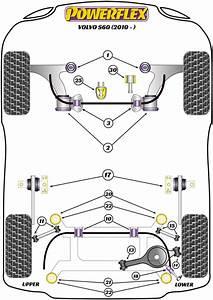 Powerflex Volvo S60 Bushes  Powerflex Suspension Parts