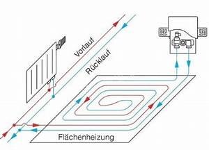 Verbrauch Fußbodenheizung Berechnen : fussbodenheizung ventil ~ Themetempest.com Abrechnung