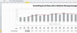 Smoothing Excel Chart Data With A Moving Average