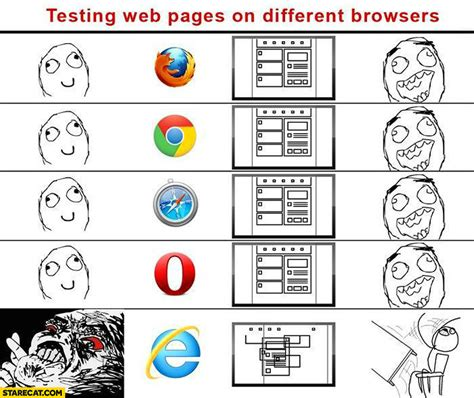 Web Browser Meme - testing web pages on different browsers internet explorer fail throwing table meme starecat com
