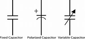 All about capacitor markings & symbols