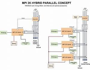 Mpp Solar Inc  U00bb Mpi Hybrid Series