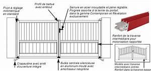 Portail Electrique Battant : portail alu battant portail terrain en pente portail battant ~ Melissatoandfro.com Idées de Décoration