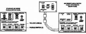 Rocker Switch Panel Box Wiring Diagram