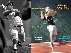 Two Keys to Achieve Full Hip Rotation for Pitchers ...