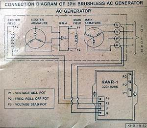 For Avr Wiring Diagram