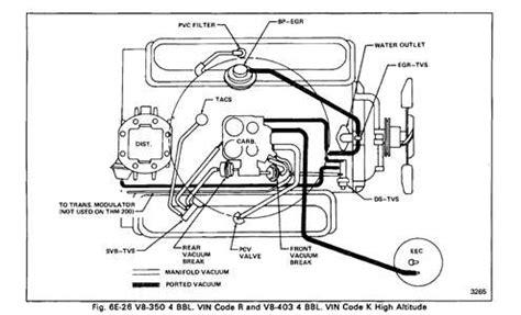 Pontiac 455 Engine Diagram   Get Free Image About Wiring