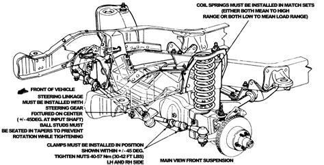 S10 4wd Suspension Diagram repair guides front suspension front suspension