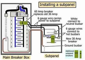 Home Breaker Box Diagram What To Do If An Electrical Breaker Keeps Tripping In Your Typical Home Breaker Box Diy Tips Tricks Ideas Repair I Own A Doublewide Mobile Home And Have