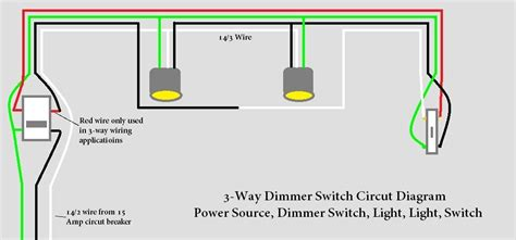 Ceiling Fan Lutron 3 Way Dimmer Wiring Diagram by How To Install A Dimmer Switch With 3 Wires Tcworks Org