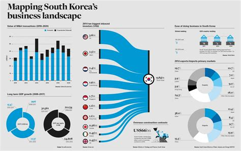 south korea building   future white case llp